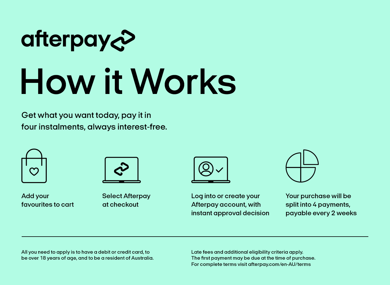 Afterpay How it works - Paper Kooka