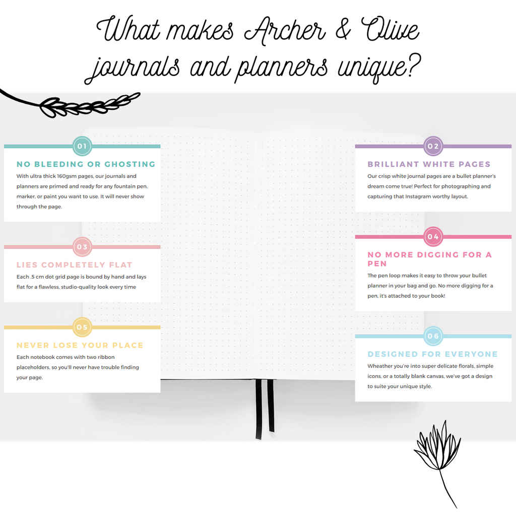 Archer & Olive Blush-A-Bye - A5 dotted, 160gsm journal - Have a Point