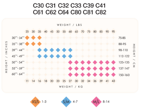Body Wrappers Child Tights Size Guide