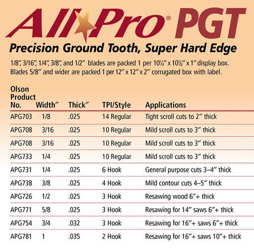 Olson All Pro PGT Premium Band Saw Blade Chart