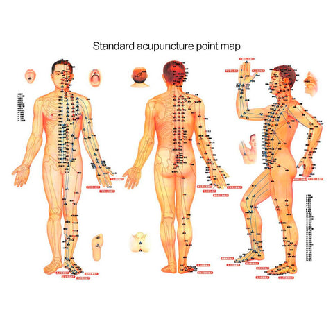 tens acupuncture map