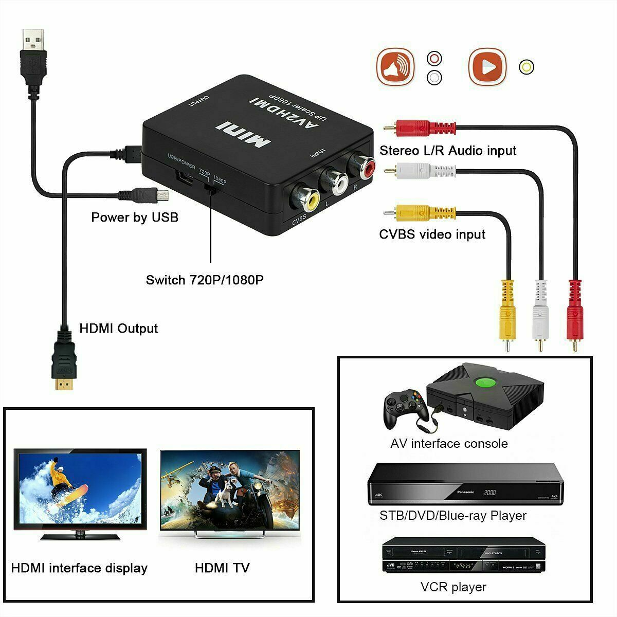 RCA to HDMI Converter Composite