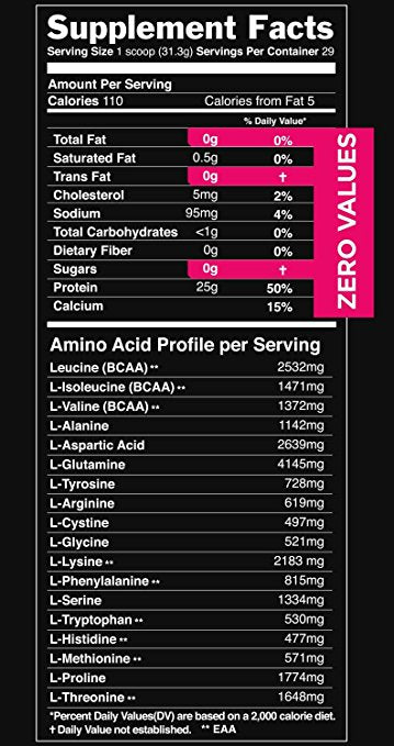Sascha Fitness Hydrolyzed Whey Protein Isolate