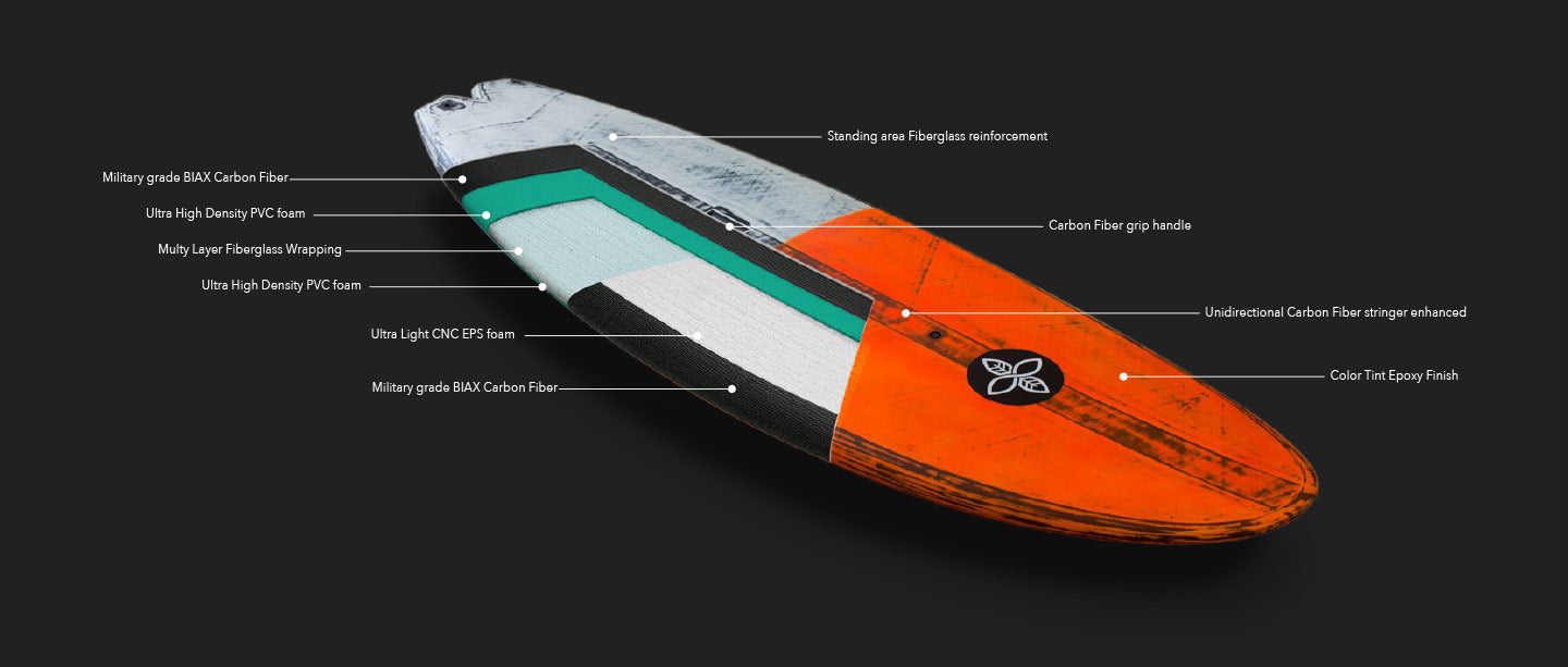 Boards – Infinity Sup