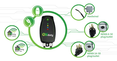 <b>Demand that the installation of your EVduty charging station respects the type of power cable</b>