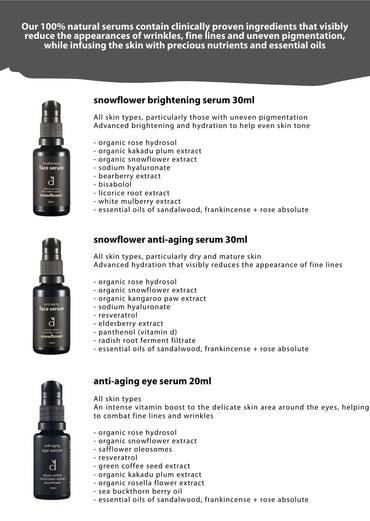 FREE serums brochure x 20 pack
