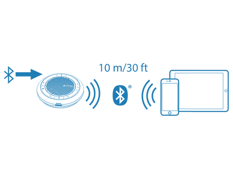 iConf user manual picture 4: smartphone connection