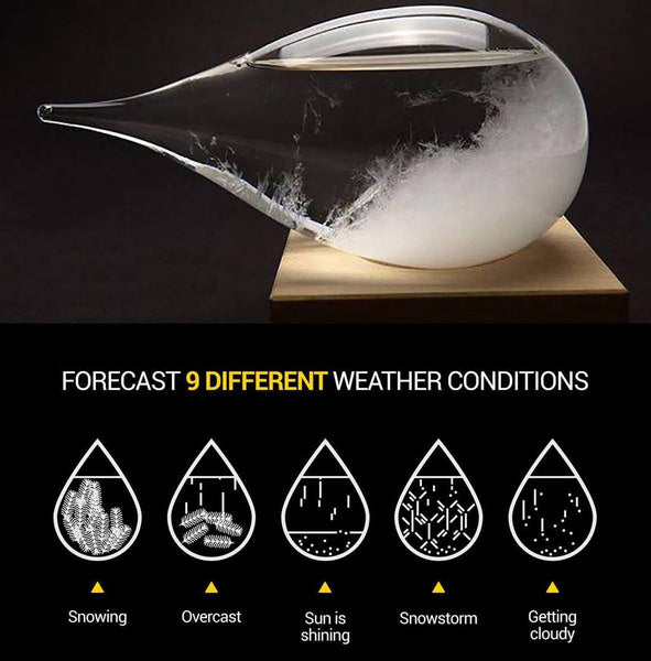 Weather Prediction Storm Glass