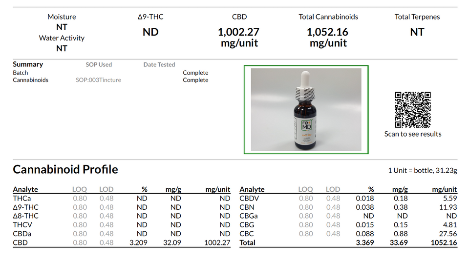 Total Wellness in Just One Drop – reMD Wellness