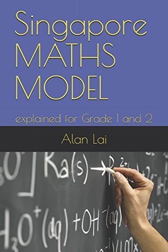 Singapore Maths Model: Explained For Grade 1 And 2