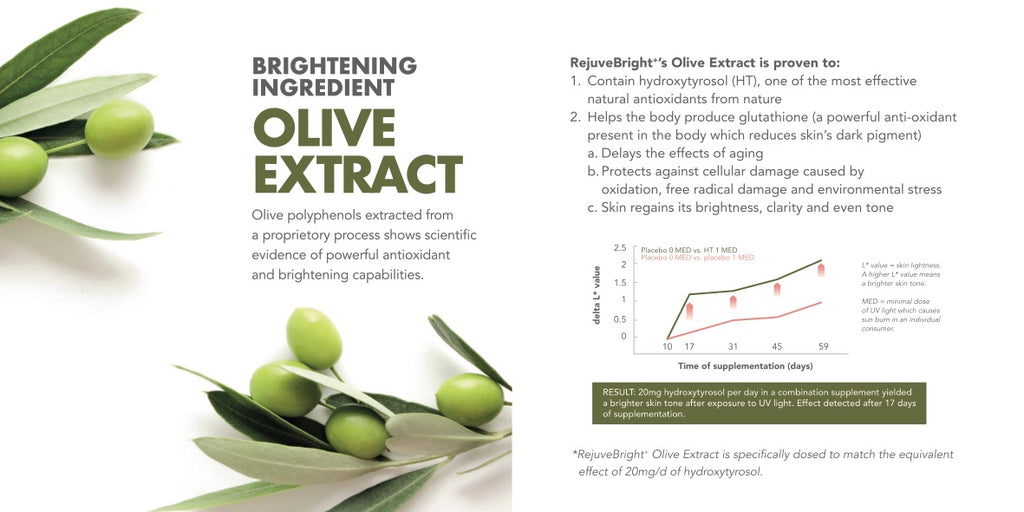 REJUVEBRIGHT+ BRIGHTENING & ANTI-AGE COLLAGEN SUPPLEMENT (14 SACHET/BOX)