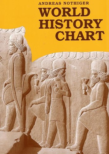 World History Chart & Book By Andreas Nothiger