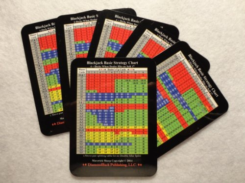 Blackjack Basic Strategy Charts - Set Of Six