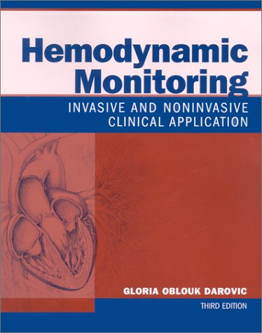 Hemodynamic Monitoring: Invasive And Noninvasive Clinical Application