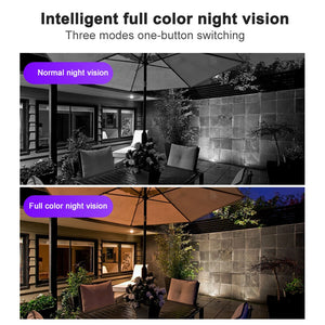 NightVision™ HD Monitoring System