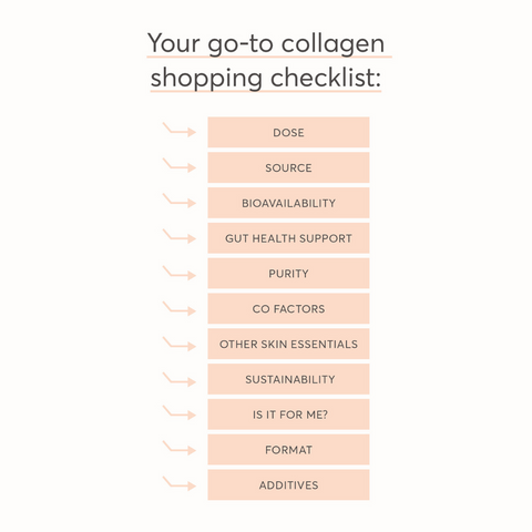 Collagen shopping list