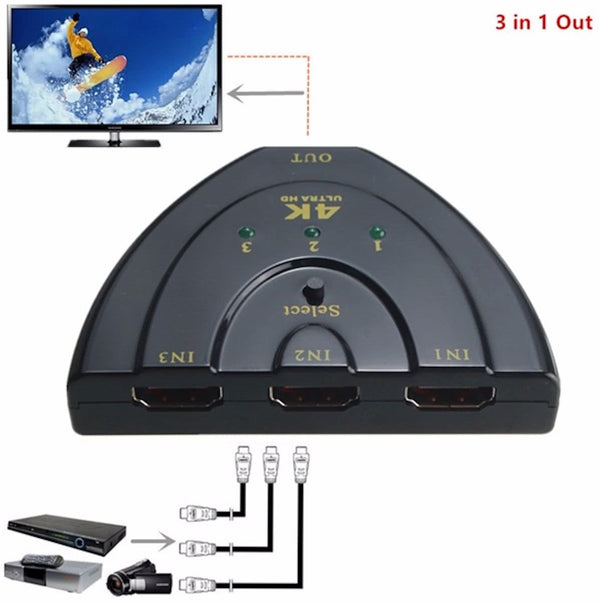 HDMI Switch 3 Poorts FULL HD 1.4