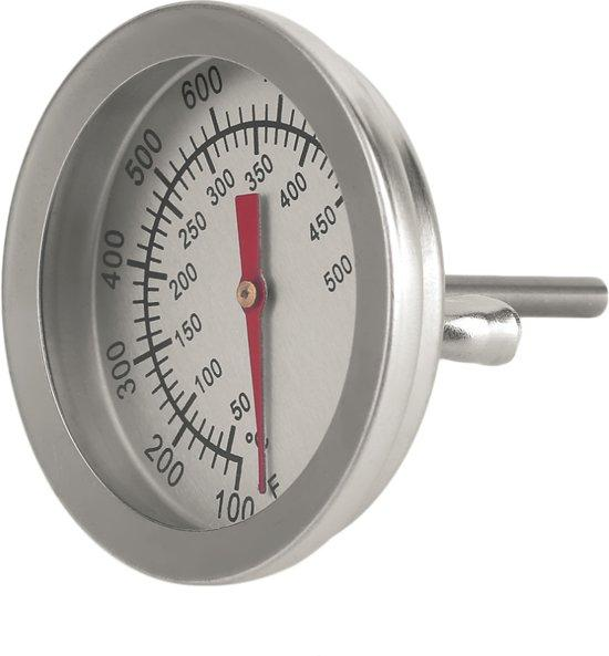 Barbecue Thermometer