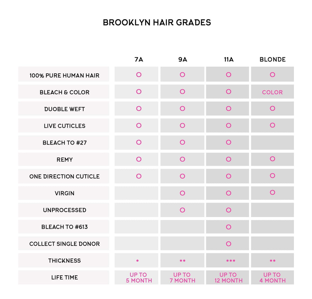 Brooklyn Hair 11A Kinky Straight / 2 Bundles with 4x4 Lace Closure Look - Bundle Hair - Brooklyn Hair