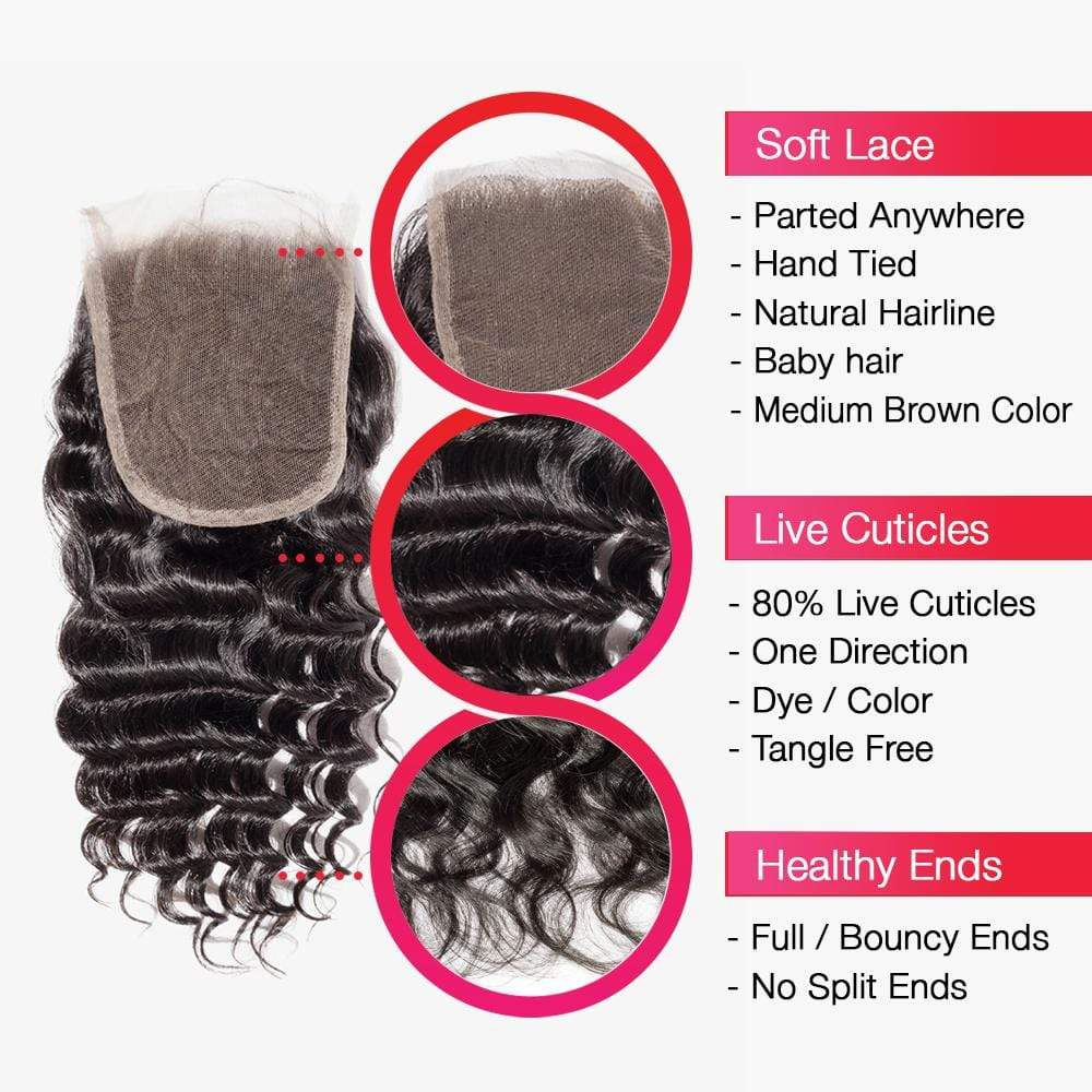 Brooklyn Hair 7A Deep Wave / 3 Bundles with 4x4 Lace Closure Look - Bundle Hair - Brooklyn Hair