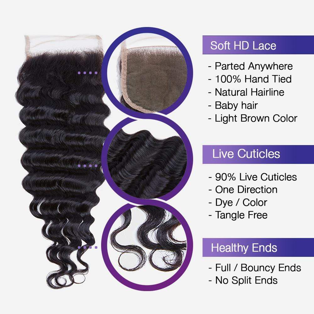 Brooklyn Hair 9A Loose Wave / 4 Bundles with 4X4 Lace Closure Look - Brooklyn Hair