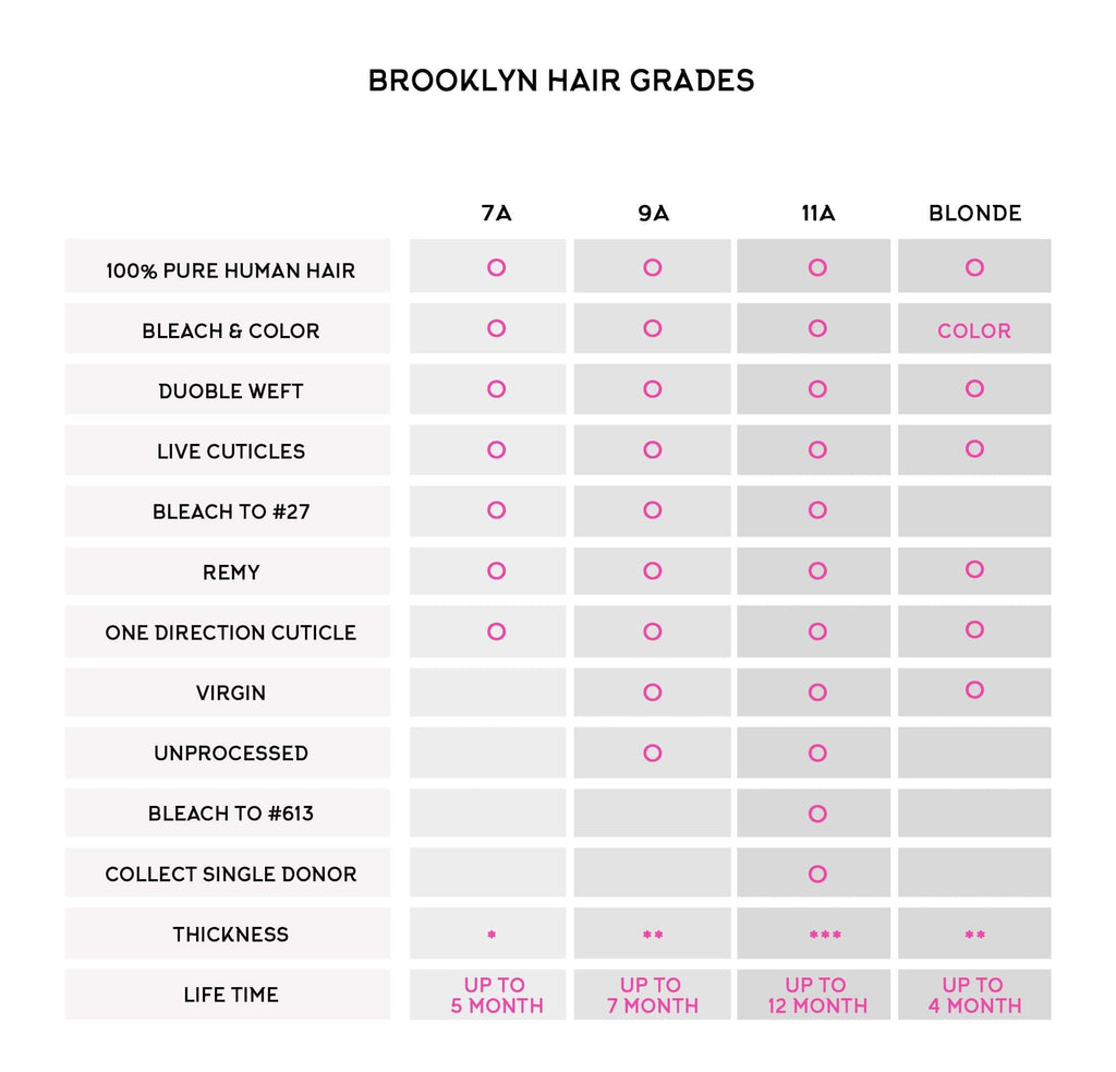 Brooklyn Hair 11A Platinum Blonde #613 Straight / 2 Bundles with 13x4 Lace Frontal Look - Brooklyn Hair