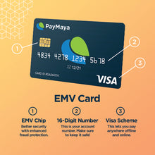 Load image into Gallery viewer, EMV Card (Bundle of 3)
