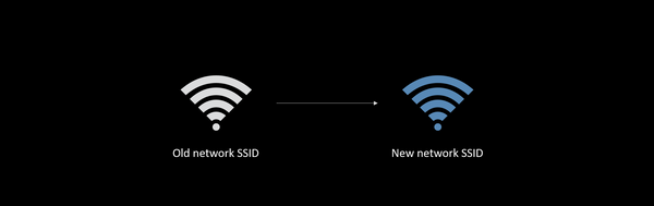 Tech Support - Switch WiFi network