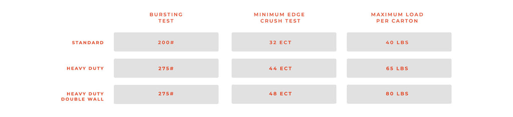 mullen-test-versus-edge-crush-test