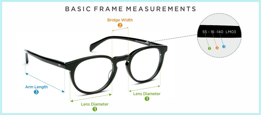 Measure with your existing pair of glasses
