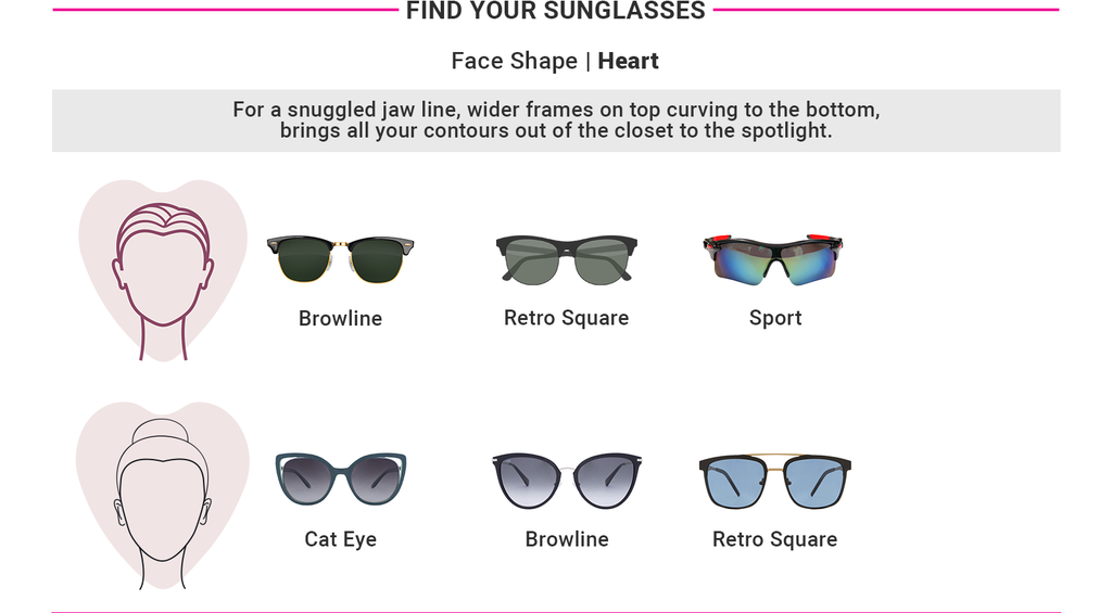 Find sunglasses as per your heart shape face