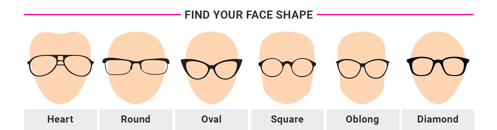 Find your face shape image which have 6 type of faces
