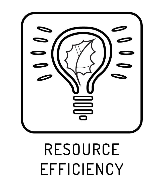 Resource Efficiency Boom