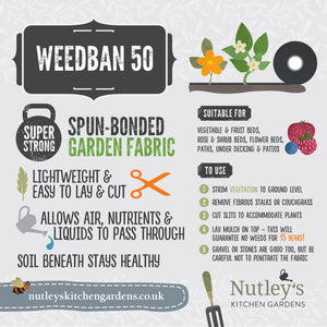 Nutley's Heavy Duty 2 Meter Wide Weedban 50 Weed Control Fabric: guaranteed for 15 years