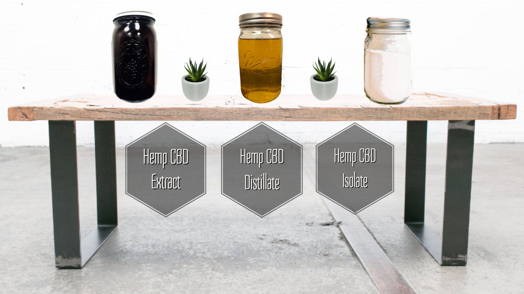 Wholesale Hemp CBD Extract Oil Distillate Isolate