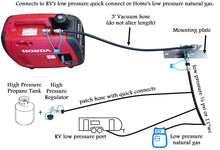 Load image into Gallery viewer, Honda EU2000i Propane, Natural Gas & Gasoline Generator Tri-Fuel Kit