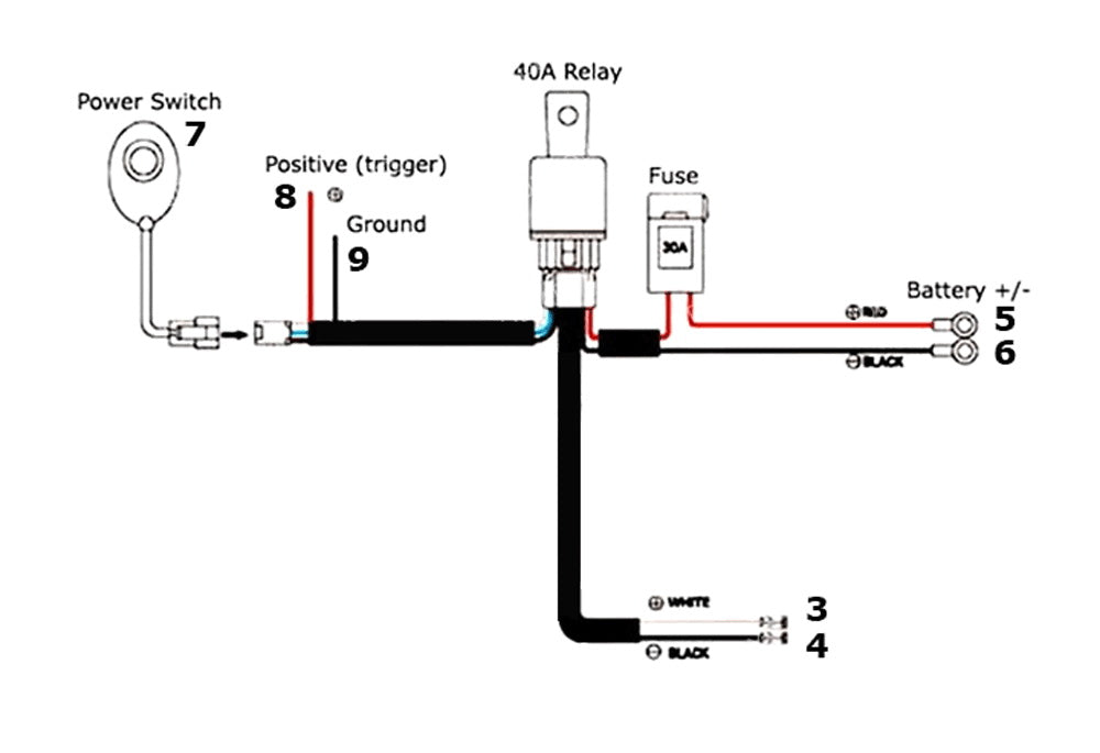 6ft Long LED Light Bar Relay Wiring Harness — iJDMTOY.com | Wiring Up Led Light Bar Diagram |  | iJDMTOY.com