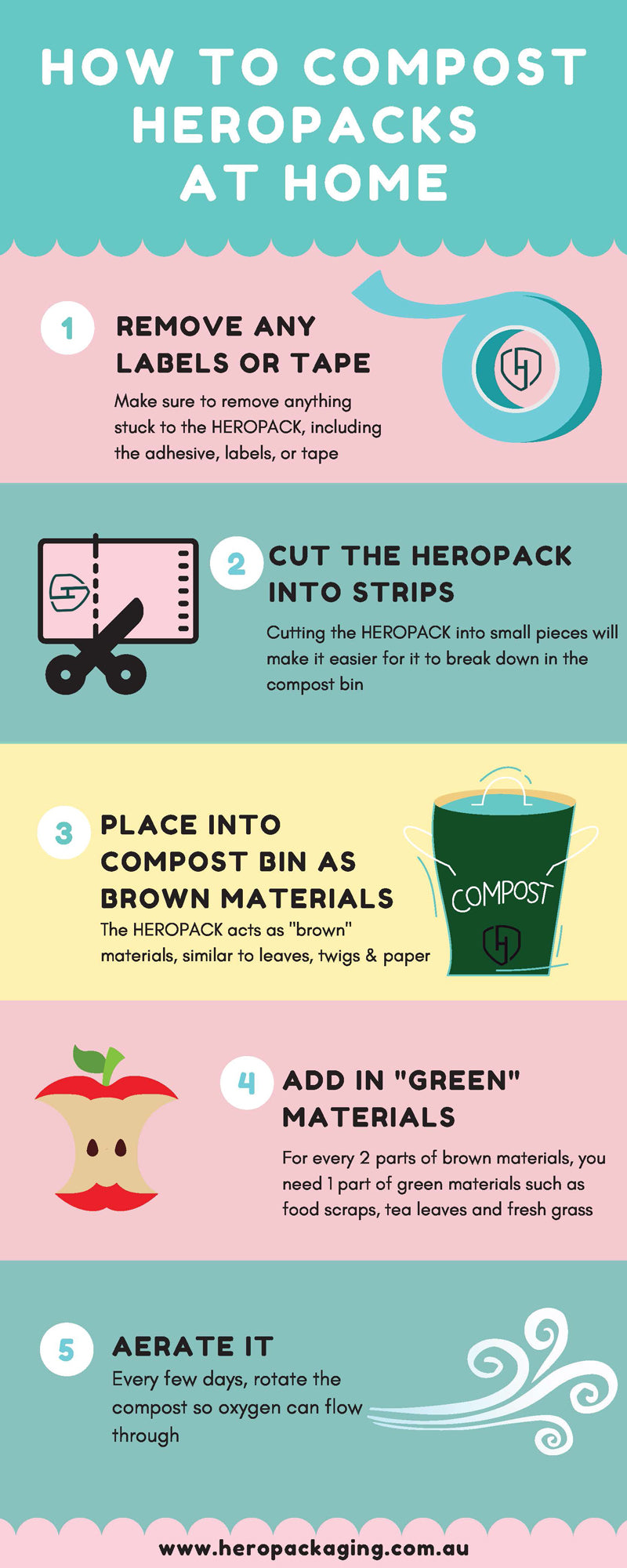 How to compost compostable mailers