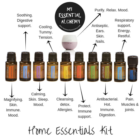 Home essentials kit doTERRA join now