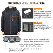 Load image into Gallery viewer, ARRIS heated jacket