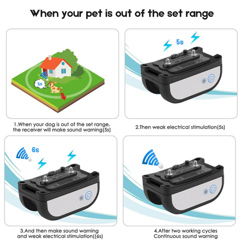 Best Wireless Electric Dog Fence With Training Shock Collar, Invisible Pet Containment System, Underground Boundary Electronic Fencing