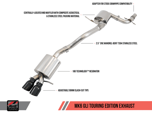 AWE EXHAUST SUITE FOR 2013.5+ VOLKSWAGEN JETTA GLI - GRDtuned