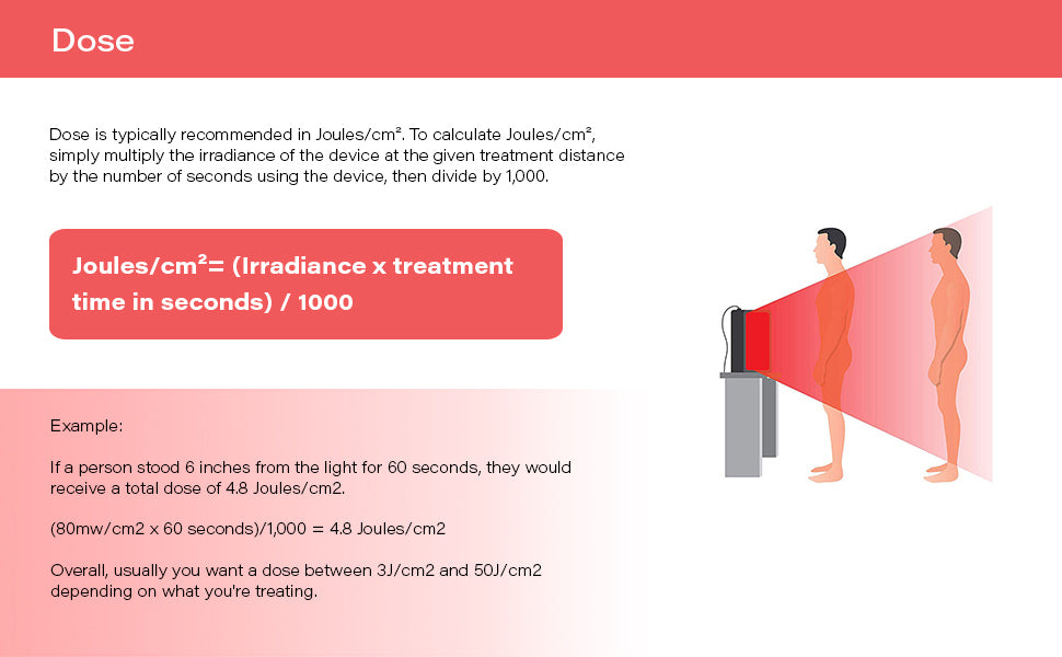 HG45 Red Light Therapy Device Dose