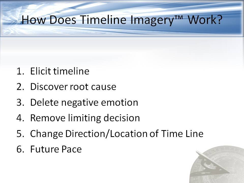 Timeline Imagery - NLP and Hypnosis Time-Based Techniques ...
