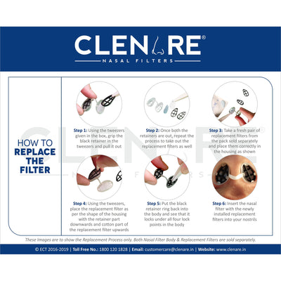 CLENARE REPLACEMENT FILTER MAX DEFENSE (PACK OF 5) - Clenareindia
