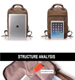 Men's Casual Canvas Laptop Backpack For All Your Travel Essentials