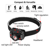 USB Rechargeable Waterproof Super Bright Motion Sensor Headlamp