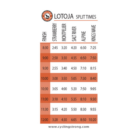 LOTOJA Split Times Sticker