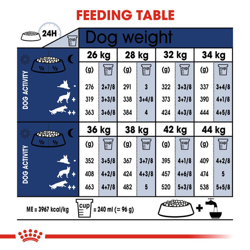 Royal Canin ® Maxi adult Dog Food 4KG - exxab.com
