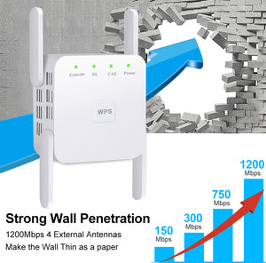 Wireless WiFi Repeater 2.4G/5Ghz
